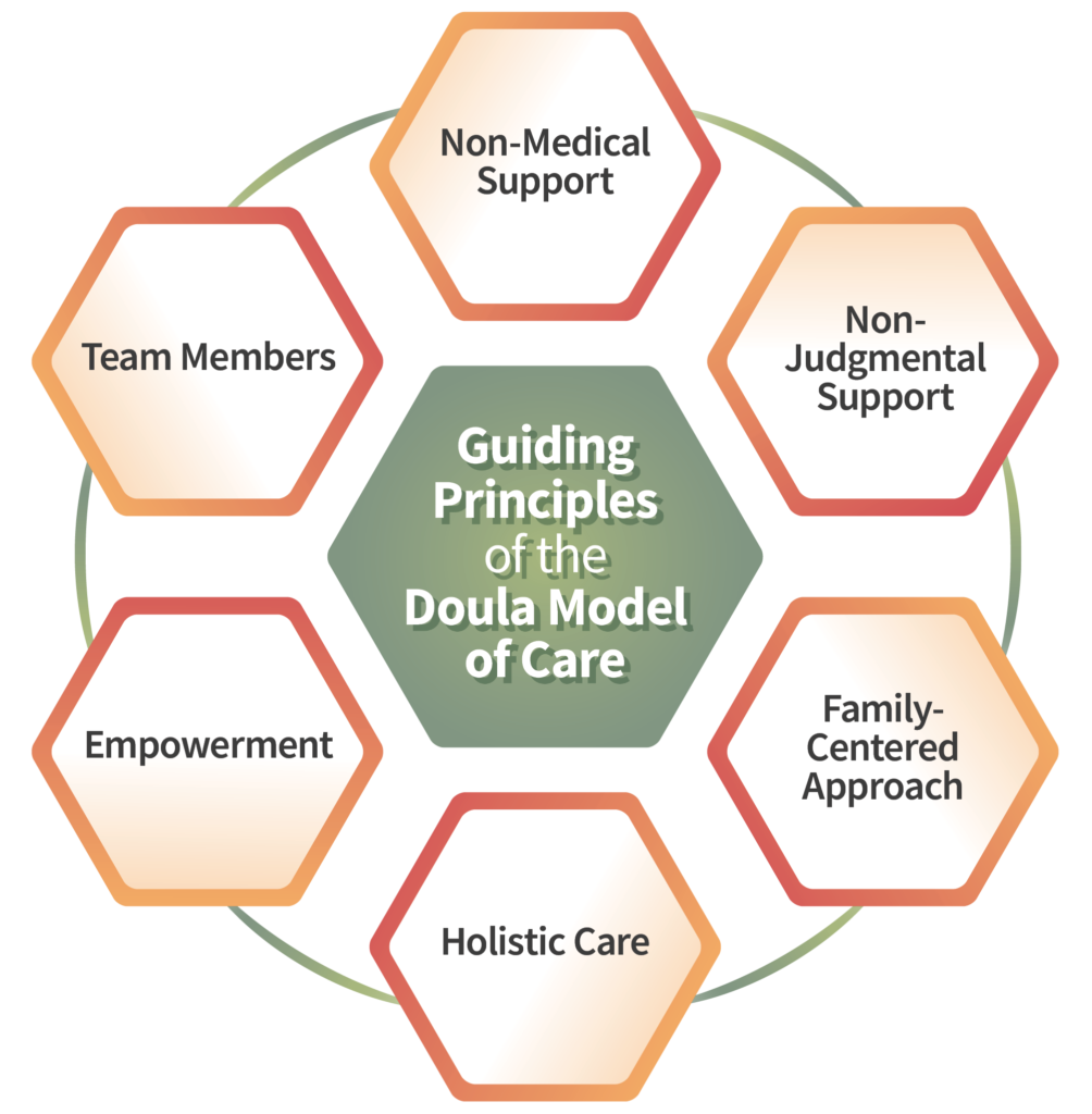 doula model of care